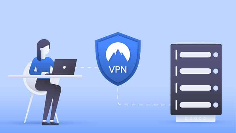 configurar activar vpn en mac