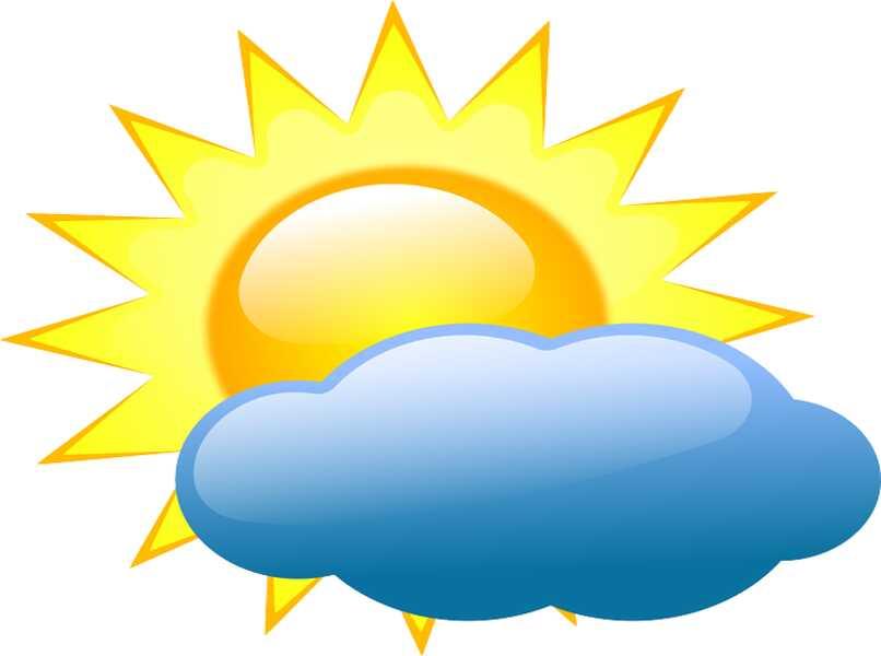 widget clima temperatura