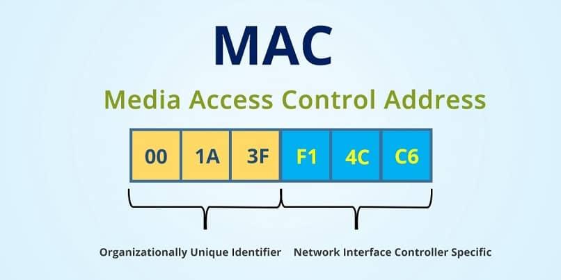 direccion mac detalles de tu dispositivo