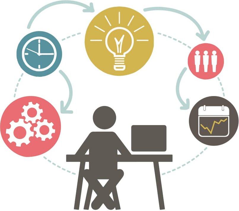 ideas estructura organizacional