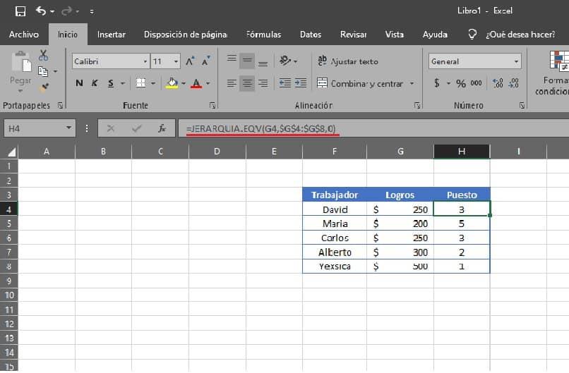 datos resultados de jerarquia equivalente datos repetidos