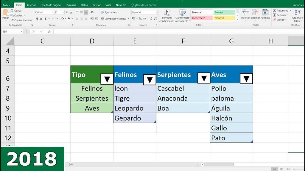 Cómo usar y crear listas desplegables dependientes en Excel