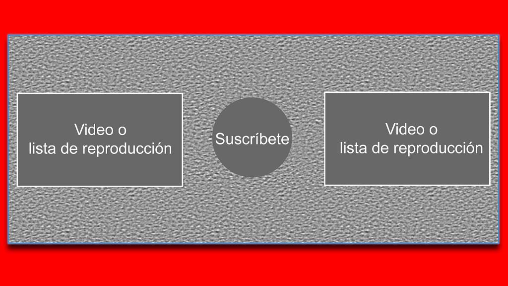 Cómo Agregar Pantallas Finales en mis Videos de Youtube | Youtube Studio