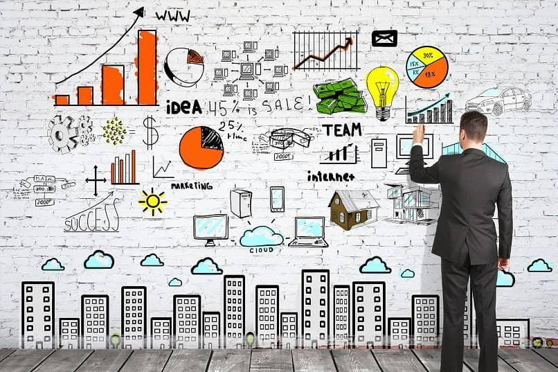 stratejik pazarlama planı
