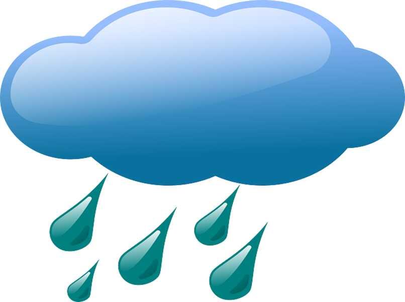 widget clima lluvia