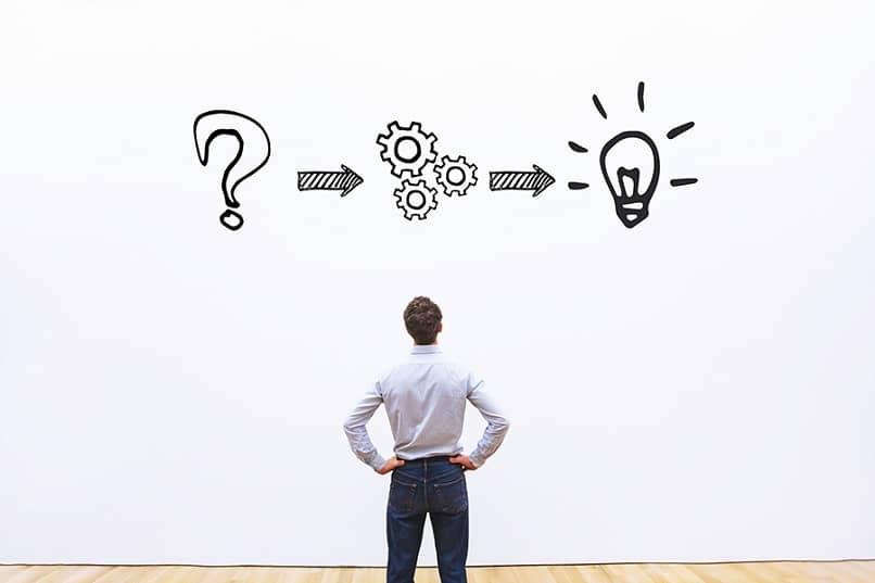 persona pensar idea etapas crear empresa
