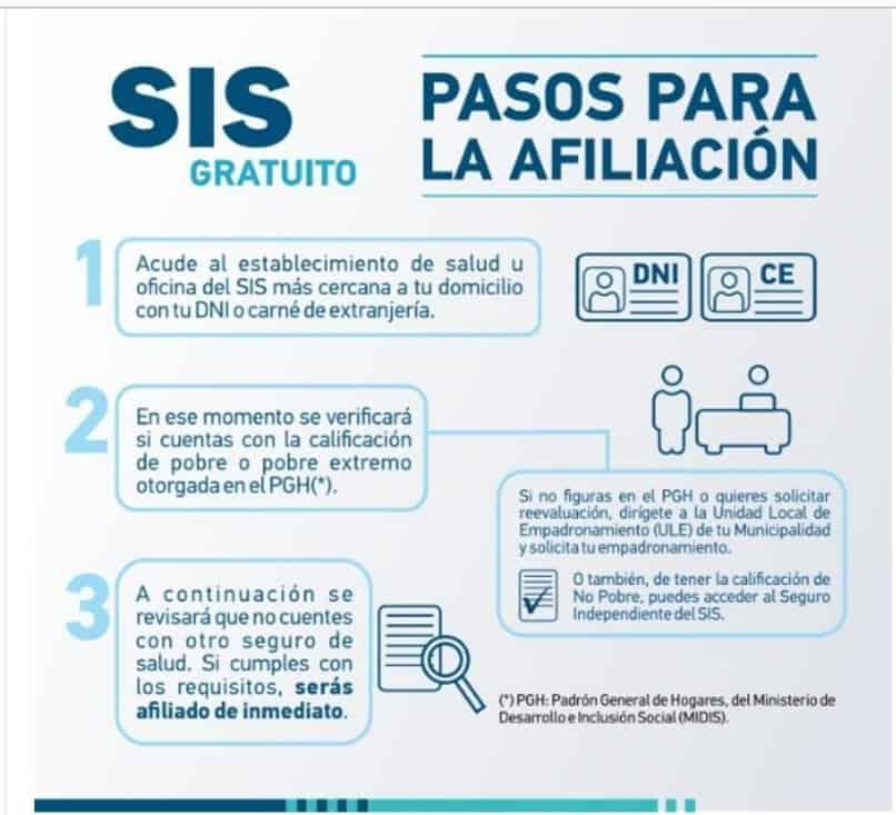 afiliarse en sis seguro integral salud peru