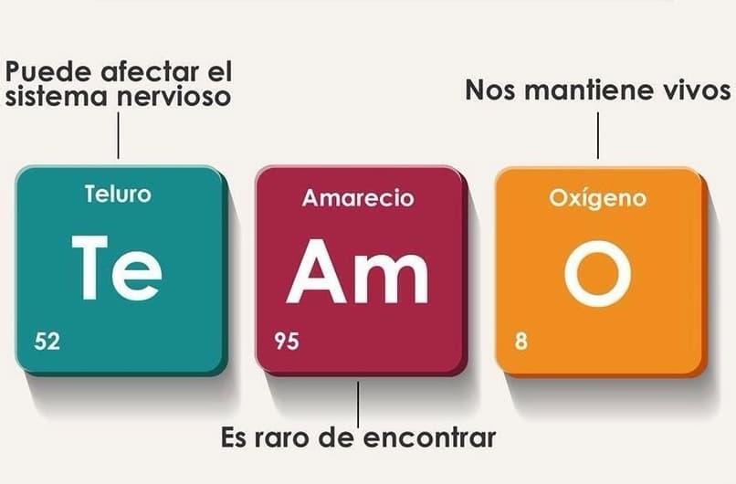 frase de te amo formada por simbolos de elementos de la tabla periodica
