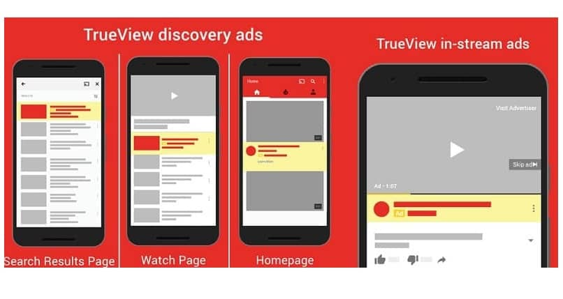 trueview video discovery ads y in stream